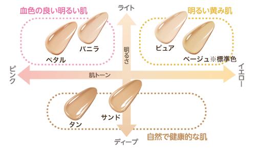 カラーチャート図