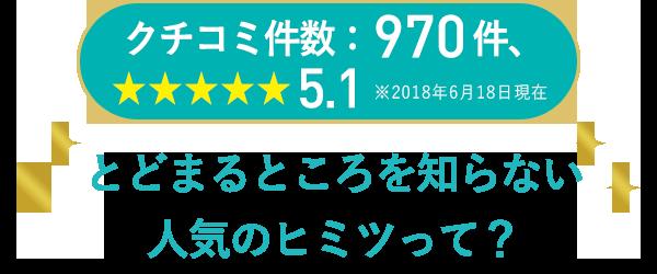 クチコミ件数:970件、★★★★★5.1 ※2018年6月18日現在 とどまるところを知らない人気のヒミツって?