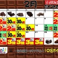 2月のポイントカレンダー