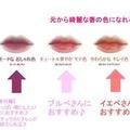 元から綺麗な唇の色になるには?