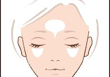 顔のカタチ別 効果的なハイライト&シェーディング